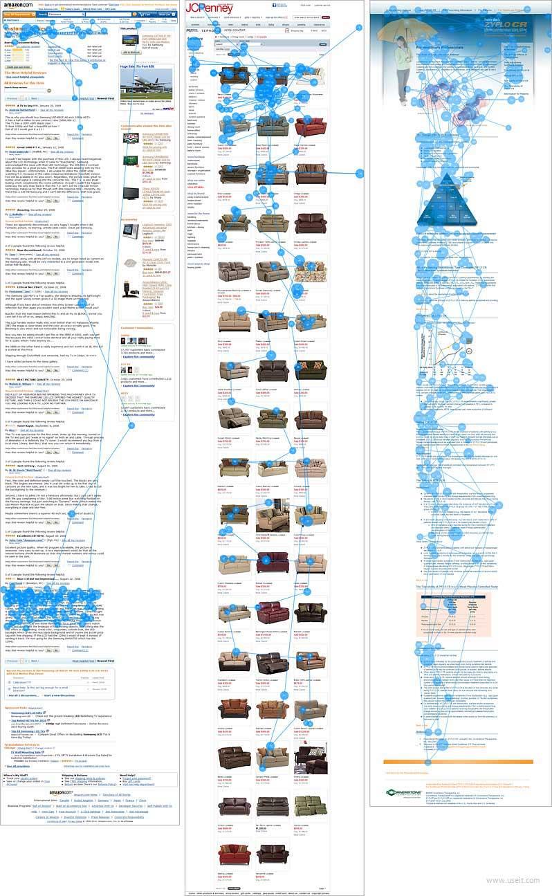 Cómo leen los usuarios en la web por debajo del scroll